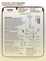 Horiba® QUICK REFERENCE CARDS